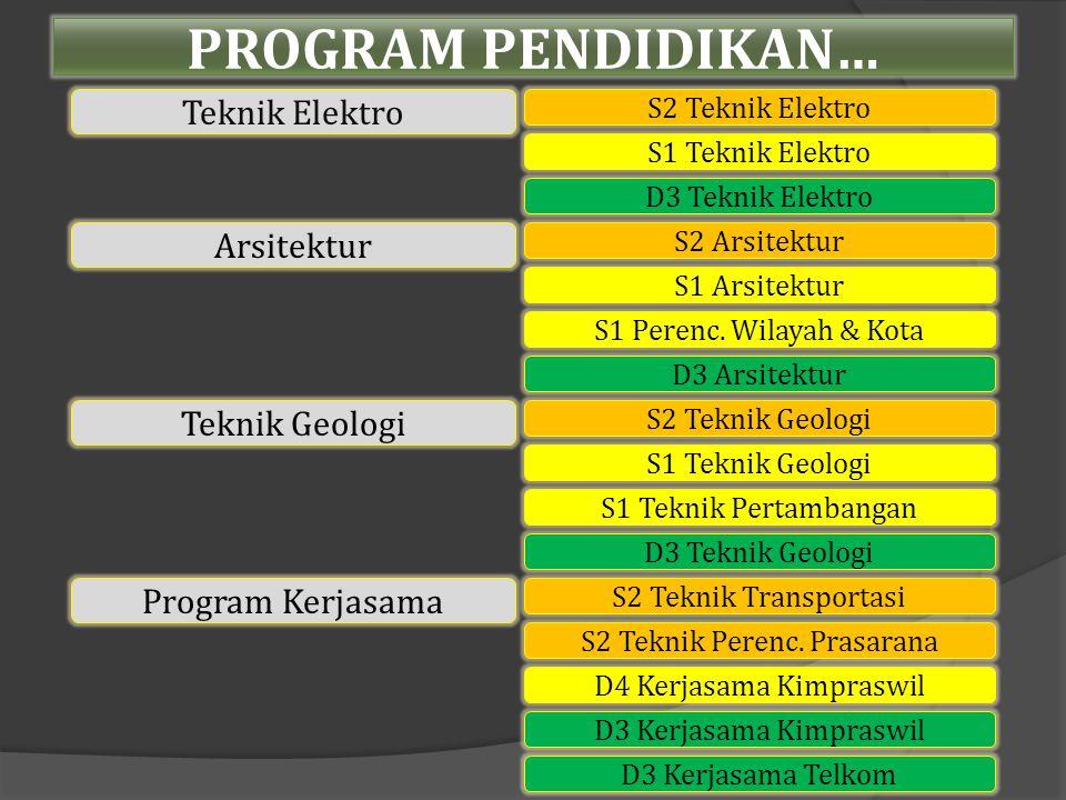 PROGRAM PENDIDIKAN… Program Reguler Sore S1 Teknik Sipil S1 Teknik Mesin S1 Teknik Perkapalan S1 Perenc.