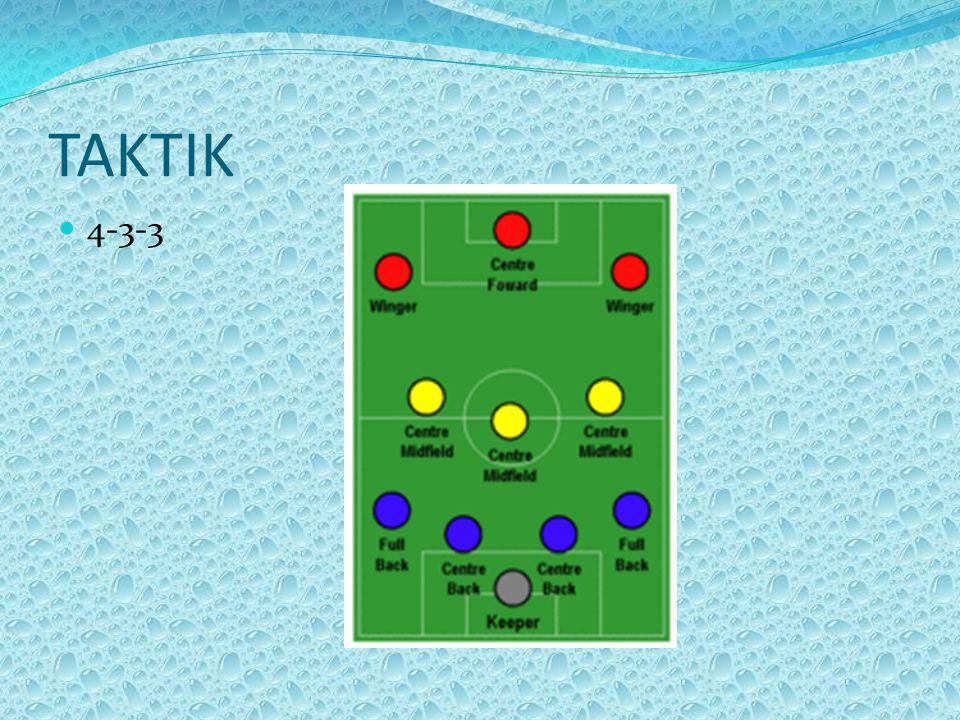 TAKTIK  4-3-3