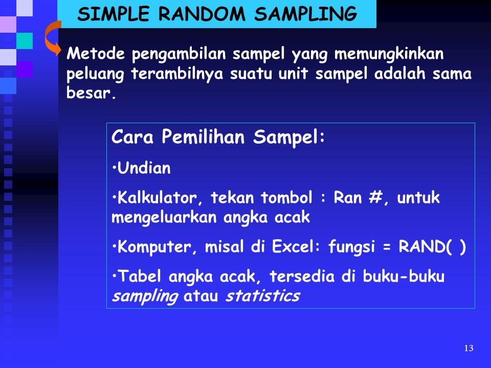 12 KLASIFIKASI METODE SAMPLING TEKNIK SAMPLING Probability Sampling Non Probability Sampling Simple Random Sampling Sistematic Random Sampling Stratified Sampling Cluster Sampling Multi-Stage Sampling Convinience Sampling Purposive Sampling Quota Sampling Snowball Sampling