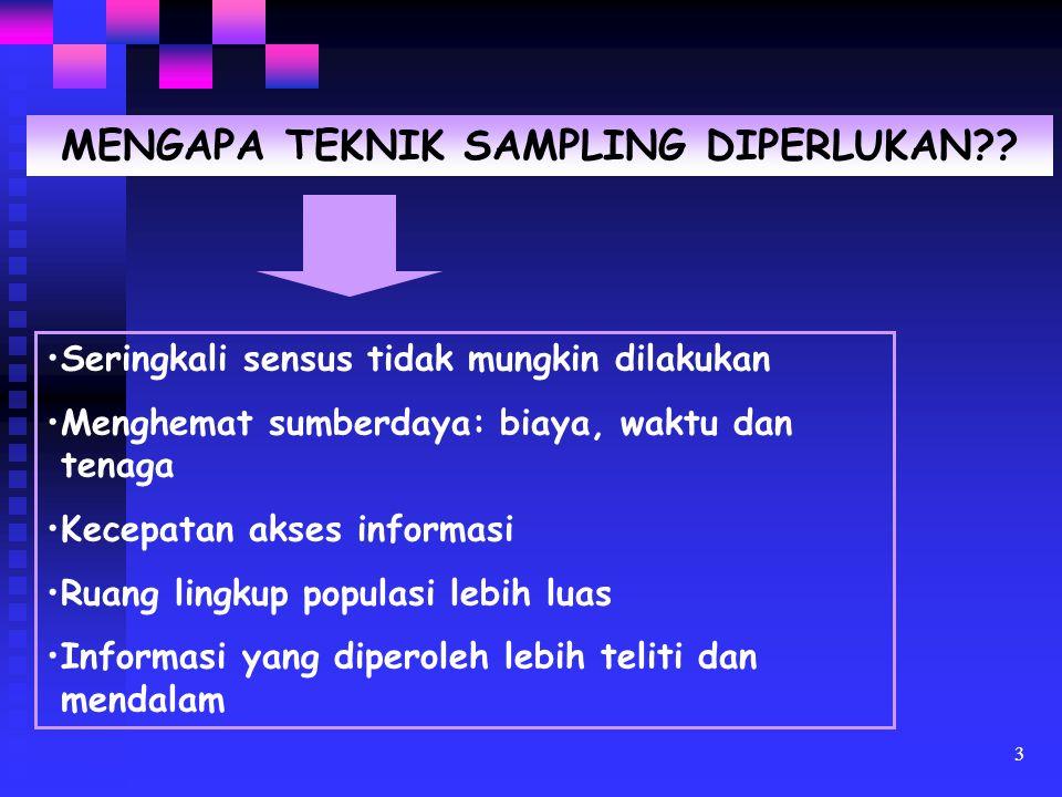 13 SIMPLE RANDOM SAMPLING Metode pengambilan sampel yang memungkinkan peluang terambilnya suatu unit sampel adalah sama besar.