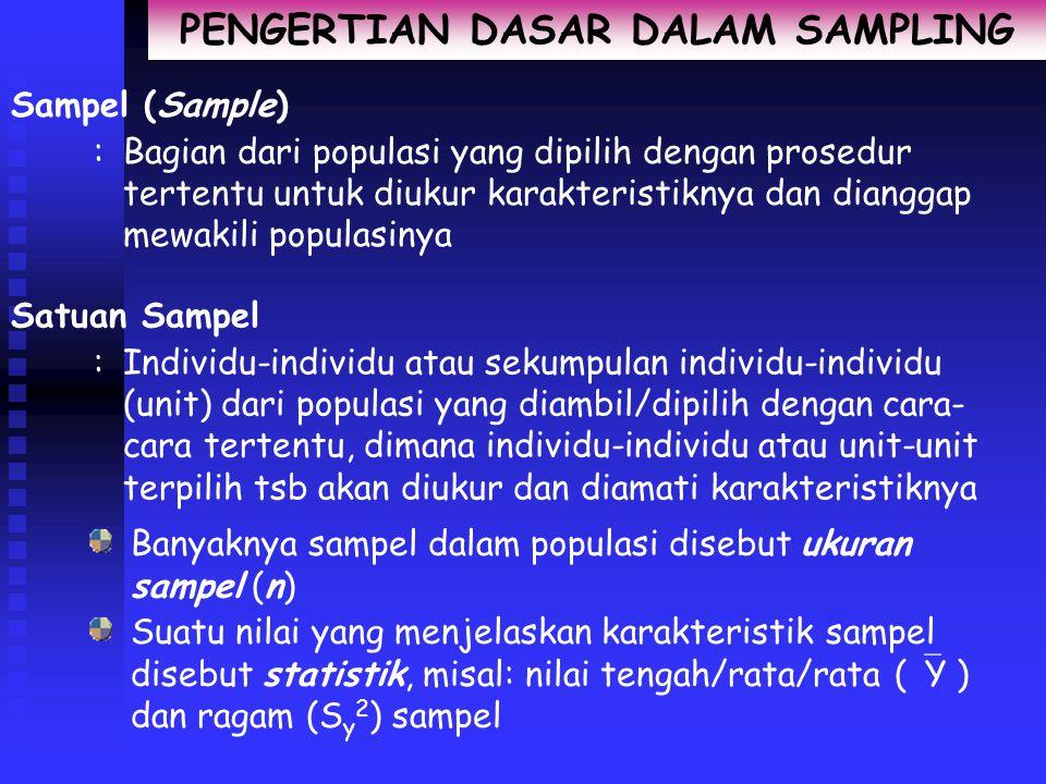 PENGERTIAN DASAR DALAM SAMPLING Satuan Sampel :Individu-individu atau sekumpulan individu-individu (unit) dari populasi yang diambil/dipilih dengan cara- cara tertentu, dimana individu-individu atau unit-unit terpilih tsb akan diukur dan diamati karakteristiknya Sampel (Sample) :Bagian dari populasi yang dipilih dengan prosedur tertentu untuk diukur karakteristiknya dan dianggap mewakili populasinya Banyaknya sampel dalam populasi disebut ukuran sampel (n) Suatu nilai yang menjelaskan karakteristik sampel disebut statistik, misal: nilai tengah/rata/rata (  Y ) dan ragam (S y 2 ) sampel