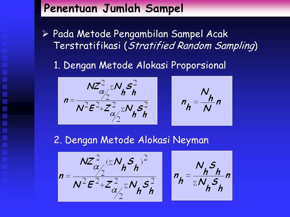 Penentuan Jumlah Sampel  Pada Metode Pengambilan Sampel Acak Sederhana (Simple Random Sampling)  Pada Metode Pengambilan Sampel Acak Sistematis (Systematic Random Sampling) a.