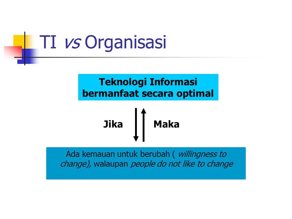 TI vs Organisasi Teknologi Informasi bermanfaat secara optimal Ada kemauan untuk berubah ( willingness to change), walaupan people do not like to change MakaJika
