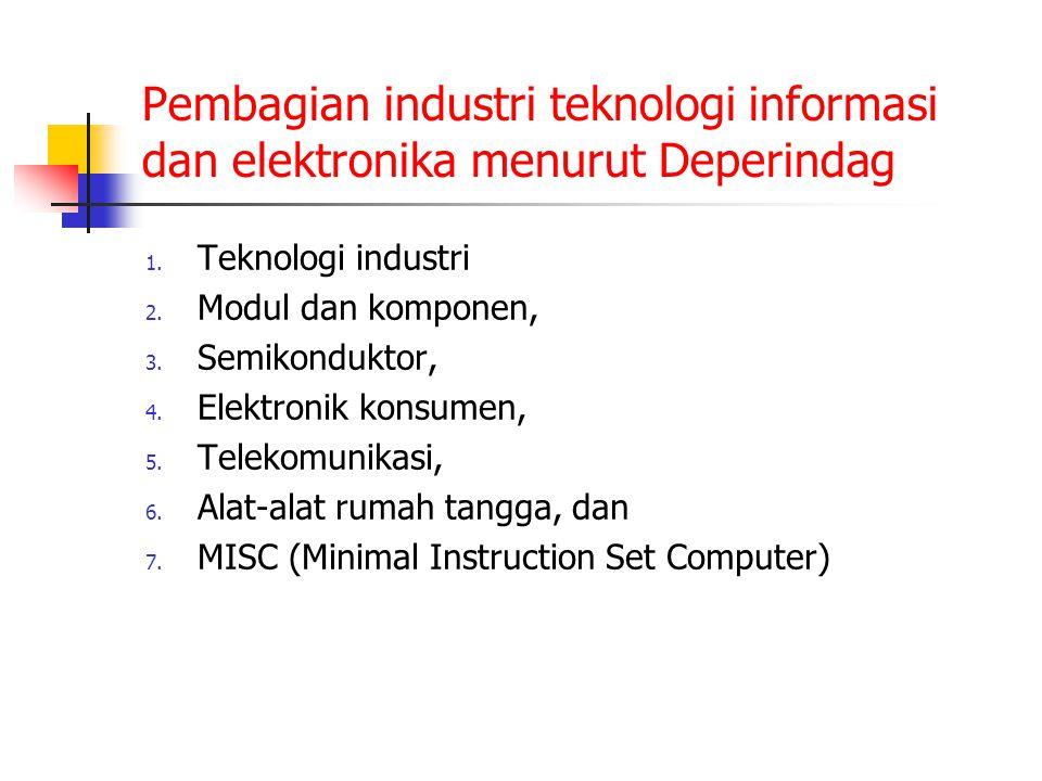 Pembagian industri teknologi informasi dan elektronika menurut Deperindag 1.
