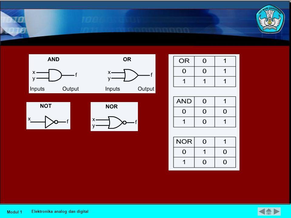 Gerbang Logika Boolean •Komputer dibangun/disusun dari berbagai jenis sirkuit elektronik.