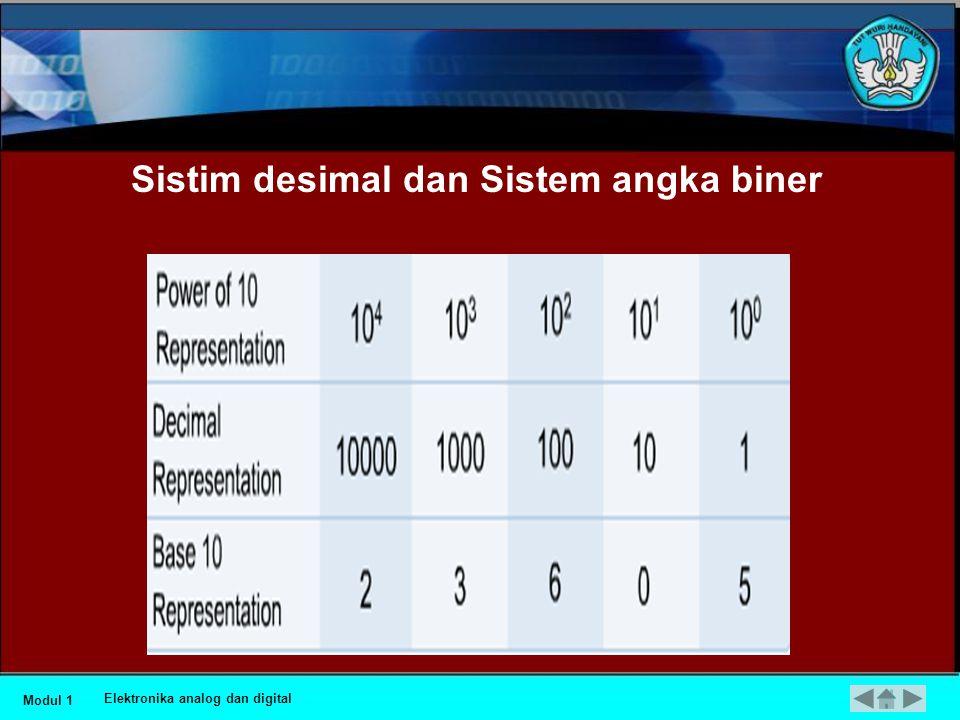 Sistim desimal Dan Sistem angka biner  Sistim desimal, atau 10 angka dasar, adalah sistem angka yang digunakan tiap hari untuk melakukan penghitungan matematika, seperti menghitung perubahan, mengukur, menyatakan waktu, dan seterusnya.