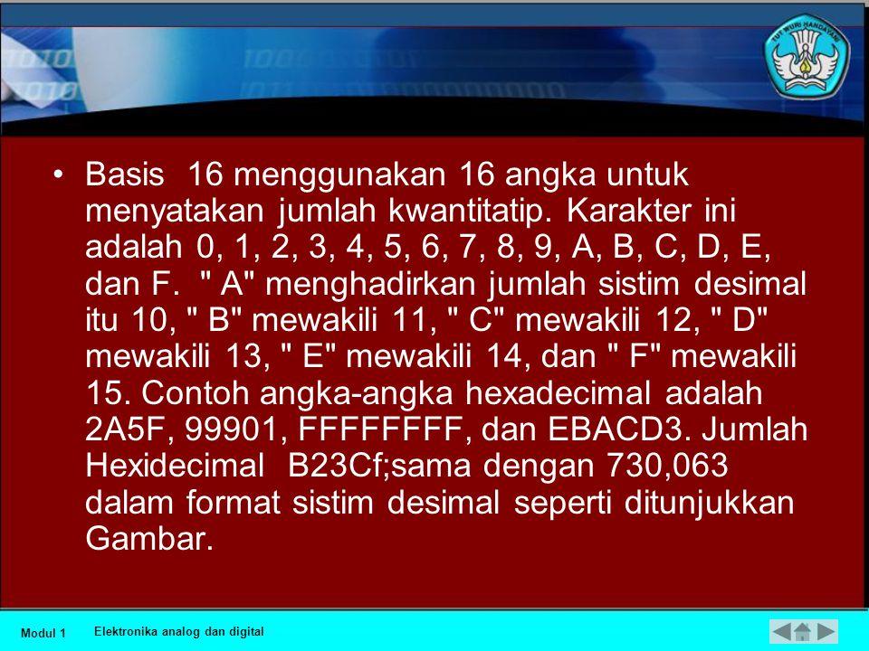 •basis 16, atau hexadecimal, adalah sistem angka yang sering digunakan ketika bekerja dengan komputer karena dapat digunakan untuk menghadirkan jumlah