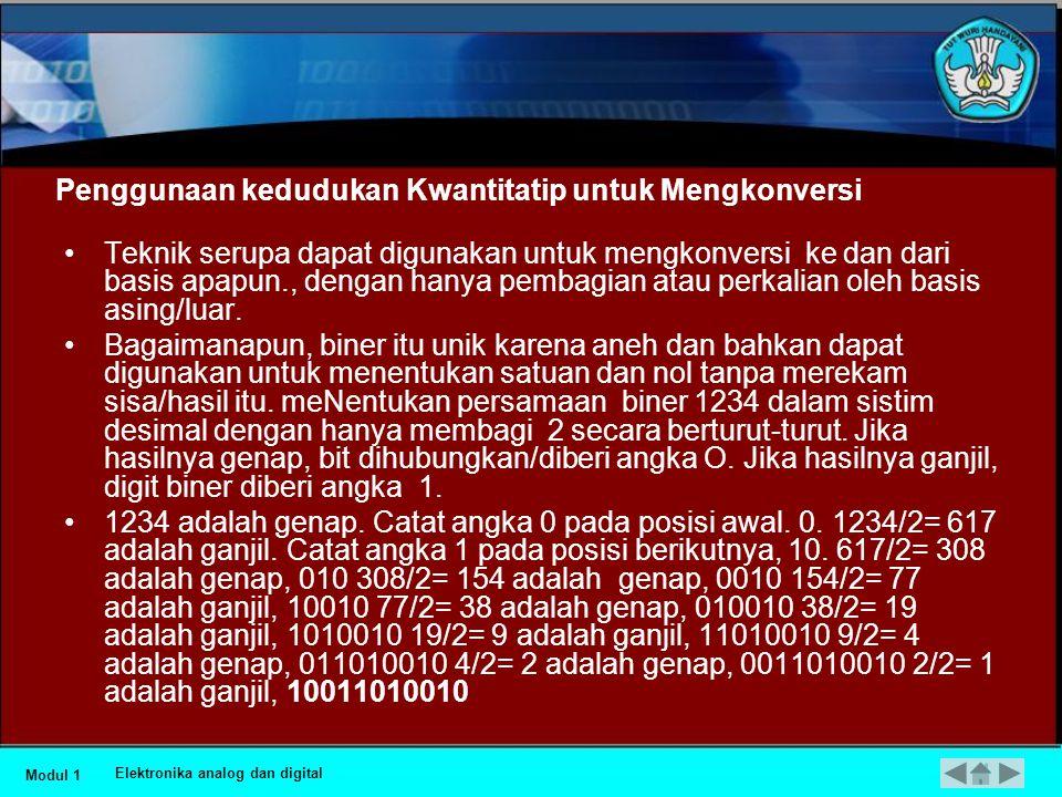 Contoh •K•Konversikan jumlah desimal 1234 ke octal.