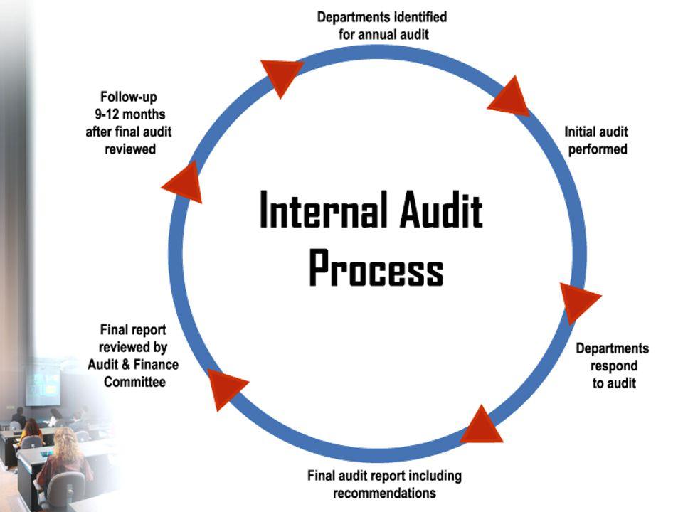 2) Second Party Audit (audit eksternal) Audit secara eksternal yang tergantung pada perjanjian kerja.