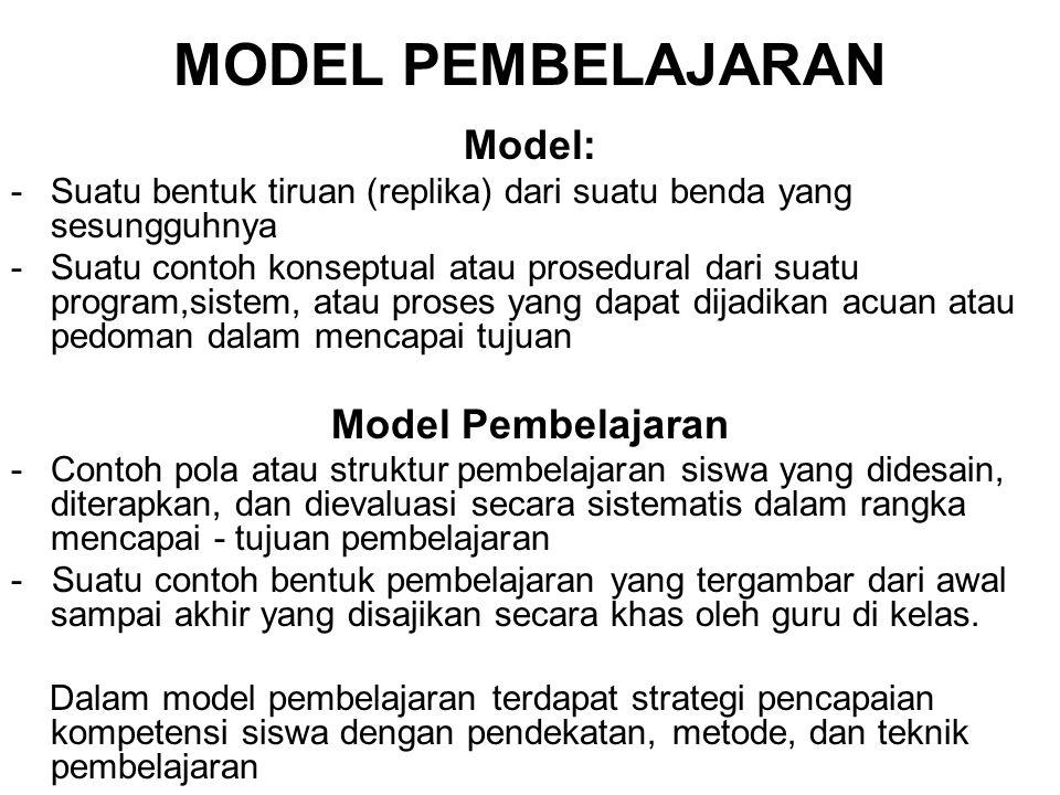 MODEL PEMBELAJARAN Model: -Suatu bentuk tiruan (replika) dari suatu benda yang sesungguhnya -Suatu contoh konseptual atau prosedural dari suatu progra