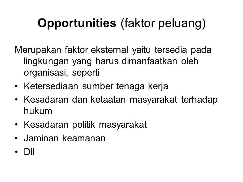 Opportunities (faktor peluang) Merupakan faktor eksternal yaitu tersedia pada lingkungan yang harus dimanfaatkan oleh organisasi, seperti •Ketersediaan sumber tenaga kerja •Kesadaran dan ketaatan masyarakat terhadap hukum •Kesadaran politik masyarakat •Jaminan keamanan •Dll