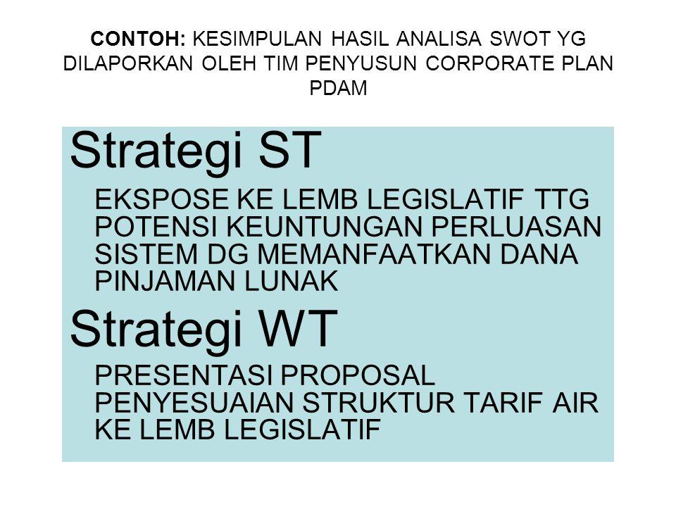 CONTOH: KESIMPULAN HASIL ANALISA SWOT YG DILAPORKAN OLEH TIM PENYUSUN CORPORATE PLAN PDAM Strategi ST EKSPOSE KE LEMB LEGISLATIF TTG POTENSI KEUNTUNGAN PERLUASAN SISTEM DG MEMANFAATKAN DANA PINJAMAN LUNAK Strategi WT PRESENTASI PROPOSAL PENYESUAIAN STRUKTUR TARIF AIR KE LEMB LEGISLATIF