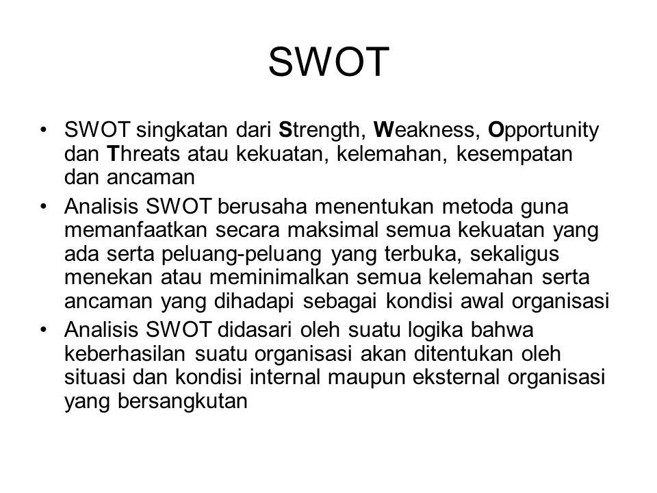 SWOT •SWOT singkatan dari Strength, Weakness, Opportunity dan Threats atau kekuatan, kelemahan, kesempatan dan ancaman •Analisis SWOT berusaha menentu