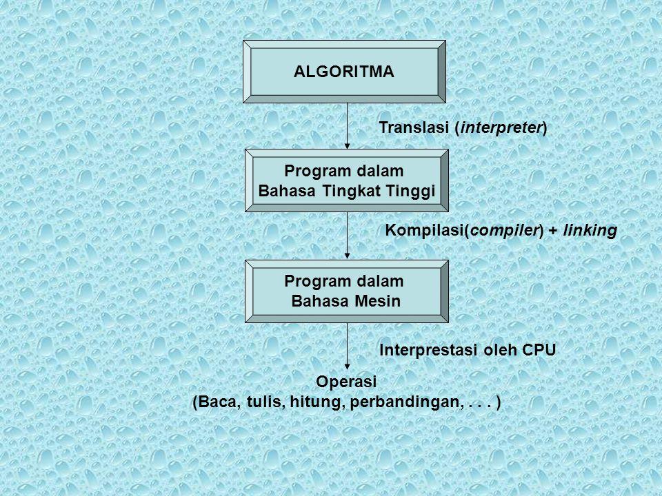 ALGORITMA Program dalam Bahasa Tingkat Tinggi Program dalam Bahasa Mesin Operasi (Baca, tulis, hitung, perbandingan,...