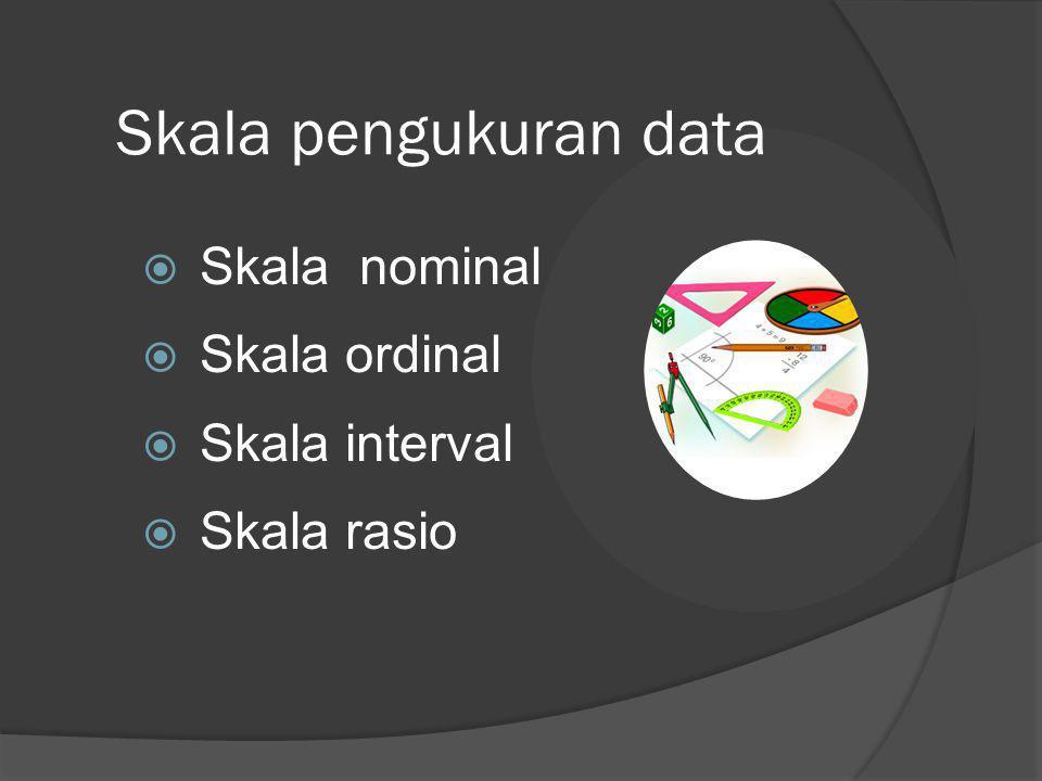  Skala nominal  Skala ordinal  Skala interval  Skala rasio Skala pengukuran data