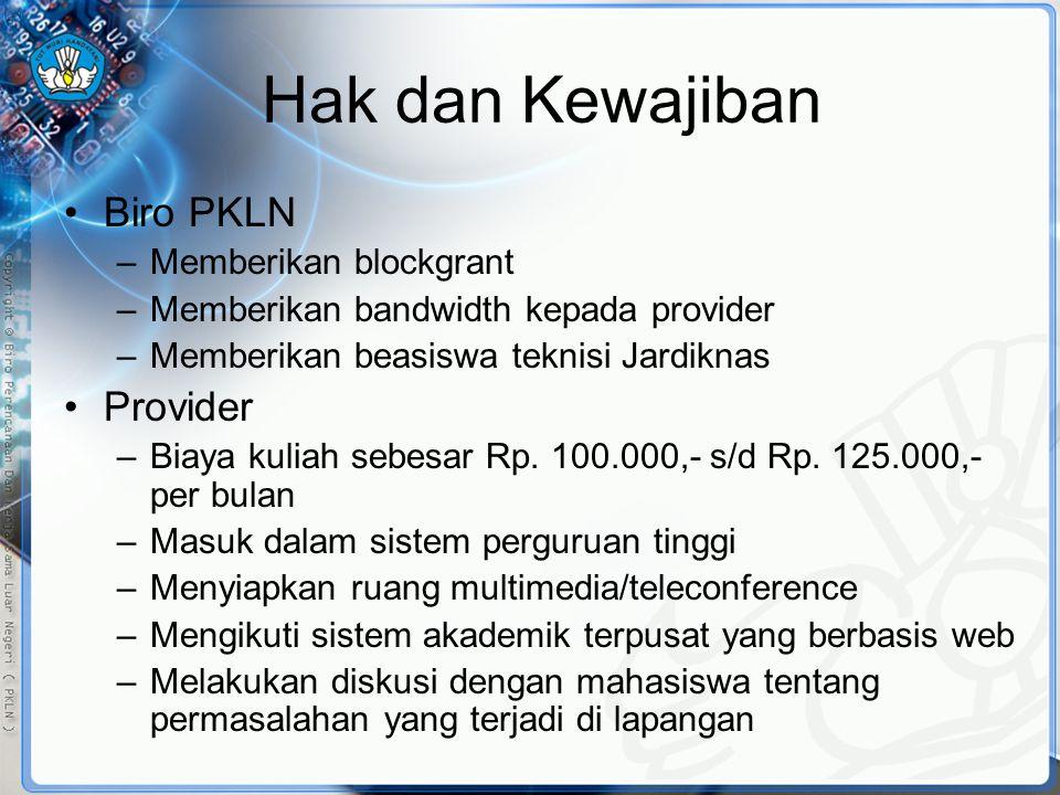 Hak dan Kewajiban •Biro PKLN –Memberikan blockgrant –Memberikan bandwidth kepada provider –Memberikan beasiswa teknisi Jardiknas •Provider –Biaya kuli