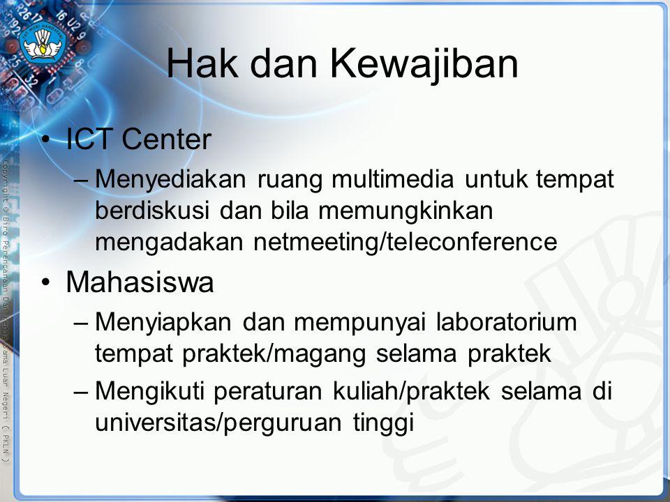 Hak dan Kewajiban •ICT Center –Menyediakan ruang multimedia untuk tempat berdiskusi dan bila memungkinkan mengadakan netmeeting/teleconference •Mahasi