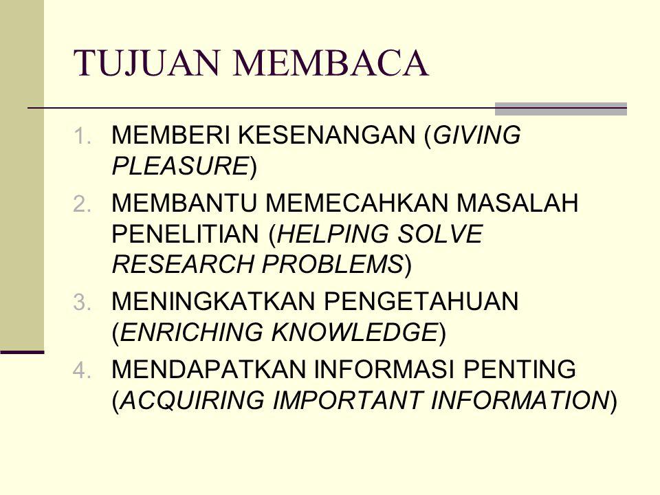 TUJUAN MEMBACA 1. MEMBERI KESENANGAN (GIVING PLEASURE) 2. MEMBANTU MEMECAHKAN MASALAH PENELITIAN (HELPING SOLVE RESEARCH PROBLEMS) 3. MENINGKATKAN PEN