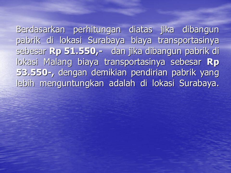 Berdasarkan perhitungan diatas jika dibangun pabrik di lokasi Surabaya biaya transportasinya sebesar Rp 51.550,- dan jika dibangun pabrik di lokasi Ma