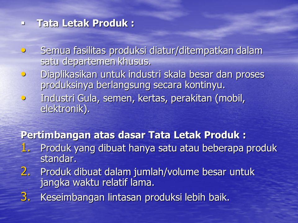  Tata Letak Produk : • Semua fasilitas produksi diatur/ditempatkan dalam satu departemen khusus. • Diaplikasikan untuk industri skala besar dan prose
