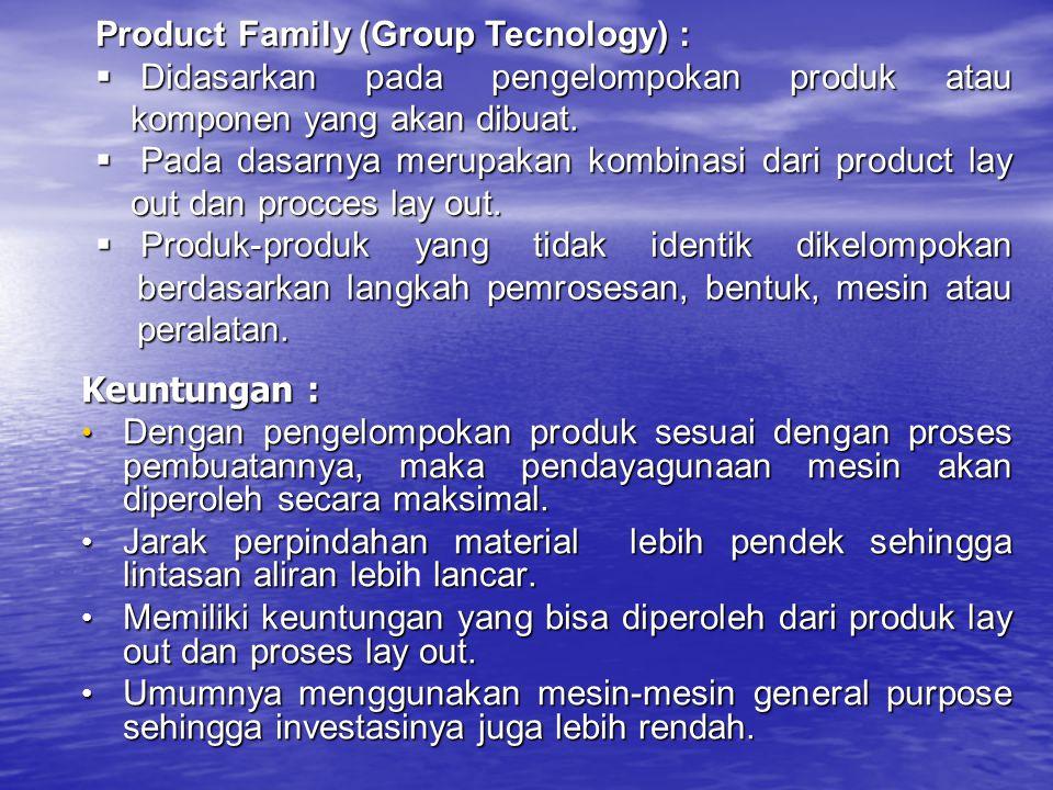 Keuntungan : • Dengan pengelompokan produk sesuai dengan proses pembuatannya, maka pendayagunaan mesin akan diperoleh secara maksimal. • Jarak perpind