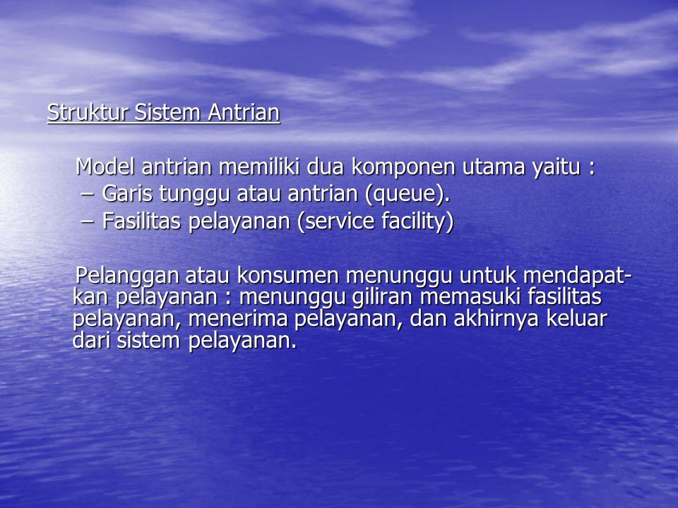 Struktur Sistem Antrian Model antrian memiliki dua komponen utama yaitu : Model antrian memiliki dua komponen utama yaitu : –Garis tunggu atau antrian