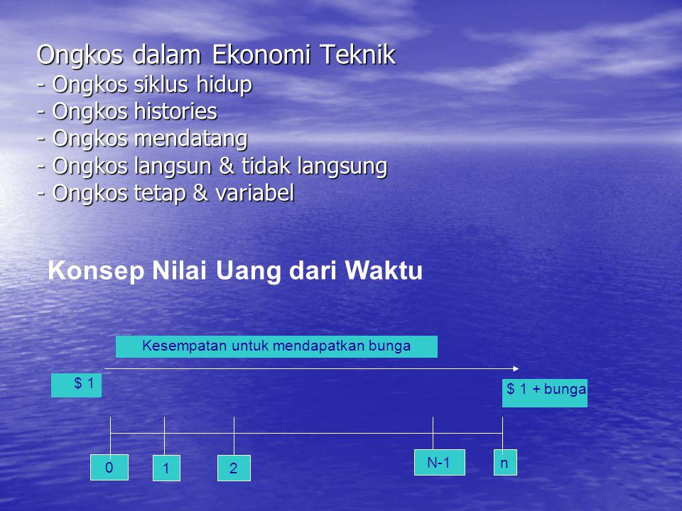 Ongkos dalam Ekonomi Teknik - Ongkos siklus hidup - Ongkos histories - Ongkos mendatang - Ongkos langsun & tidak langsung - Ongkos tetap & variabel Ko