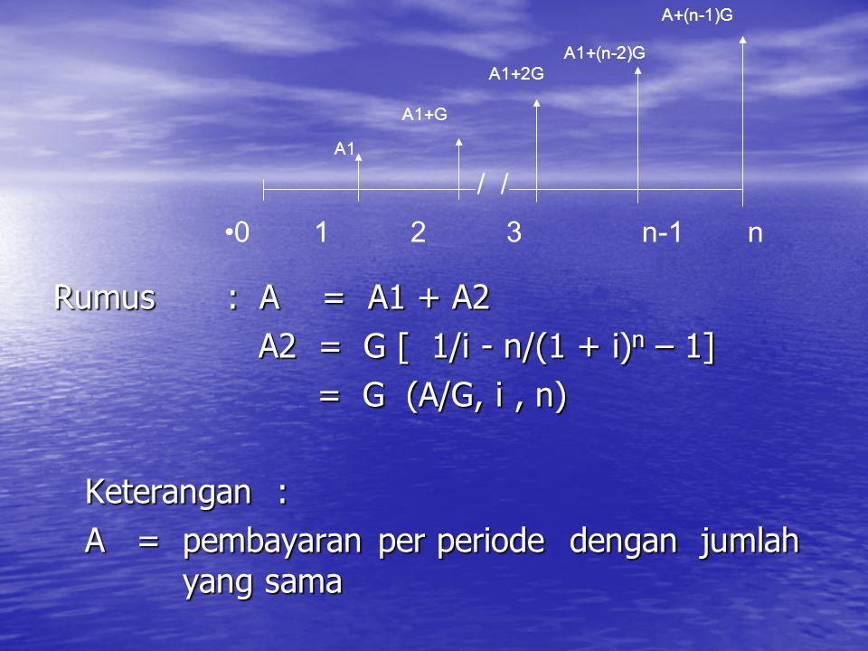 Rumus : A = A1 + A2 A2 = G [ 1/i - n/(1 + i) n – 1] A2 = G [ 1/i - n/(1 + i) n – 1] = G (A/G, i, n) = G (A/G, i, n) Keterangan : Keterangan : A = pemb