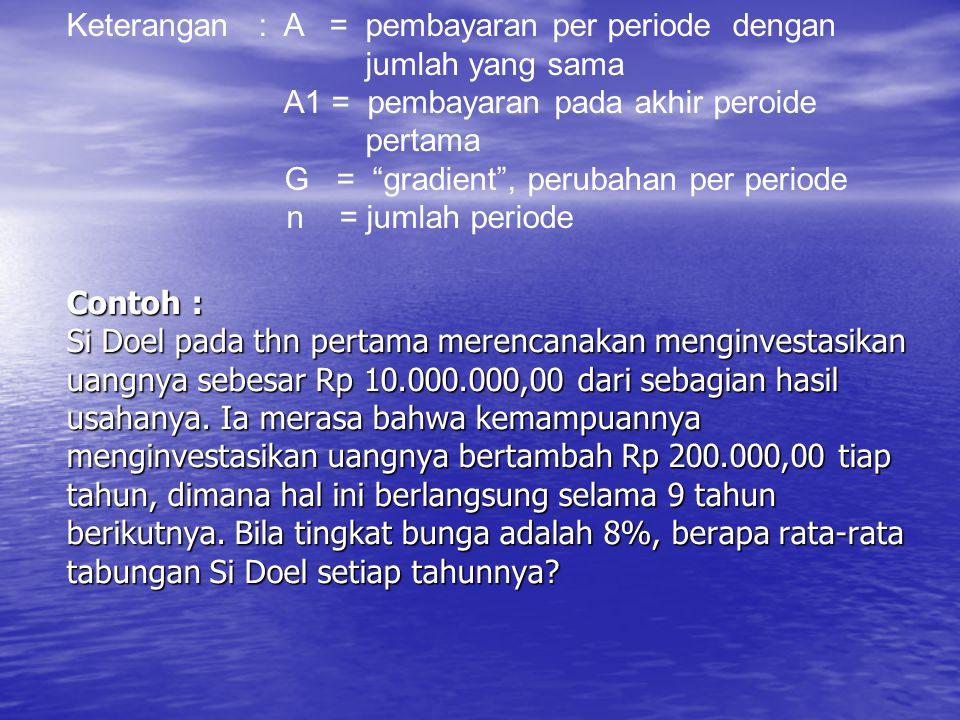 Contoh : Si Doel pada thn pertama merencanakan menginvestasikan uangnya sebesar Rp 10.000.000,00 dari sebagian hasil usahanya. Ia merasa bahwa kemampu