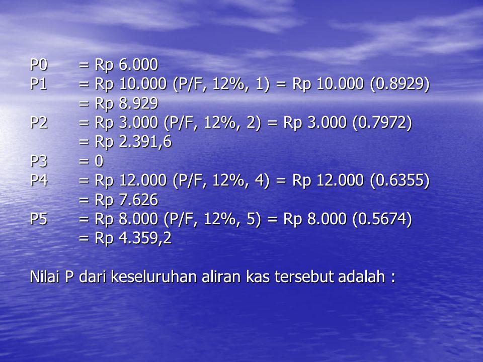 P0= Rp 6.000 P1= Rp 10.000 (P/F, 12%, 1) = Rp 10.000 (0.8929) = Rp 8.929 P2= Rp 3.000 (P/F, 12%, 2) = Rp 3.000 (0.7972) = Rp 2.391,6 P3= 0 P4= Rp 12.0
