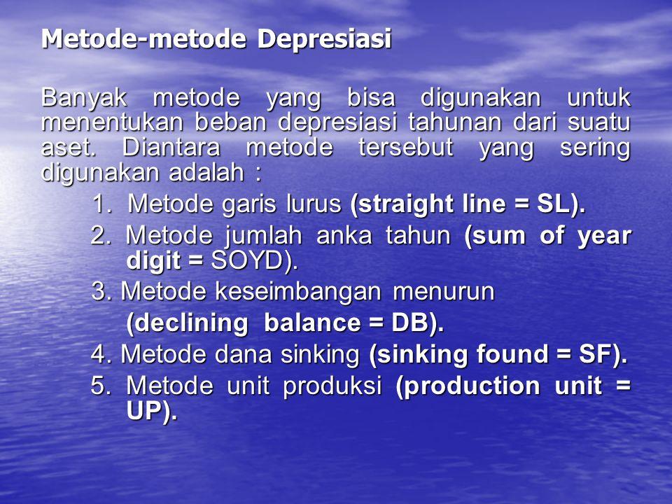 Metode-metode Depresiasi Banyak metode yang bisa digunakan untuk menentukan beban depresiasi tahunan dari suatu aset. Diantara metode tersebut yang se