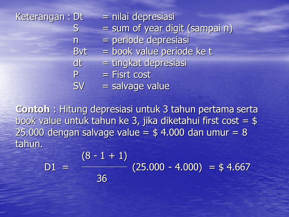 Keterangan :Dt= nilai depresiasi S = sum of year digit (sampai n) n = periode depresiasi Bvt = book value periode ke t dt = tingkat depresiasi P = Fis
