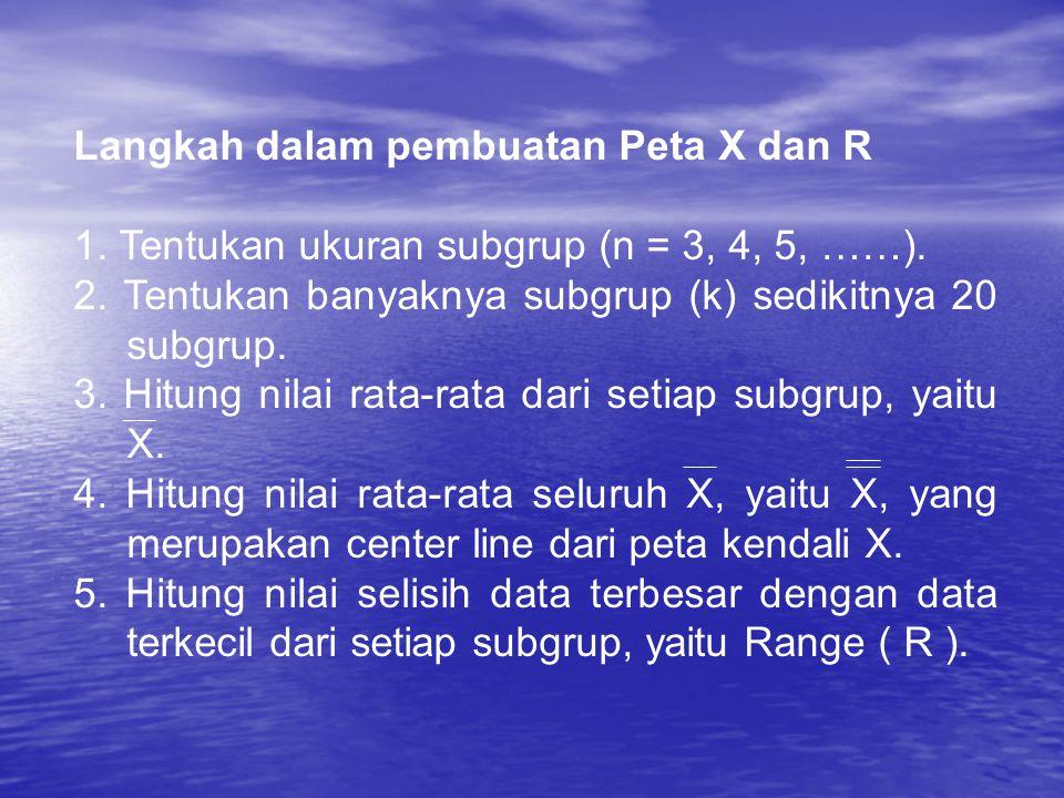 Langkah dalam pembuatan Peta X dan R 1. Tentukan ukuran subgrup (n = 3, 4, 5, ……). 2. Tentukan banyaknya subgrup (k) sedikitnya 20 subgrup. 3. Hitung