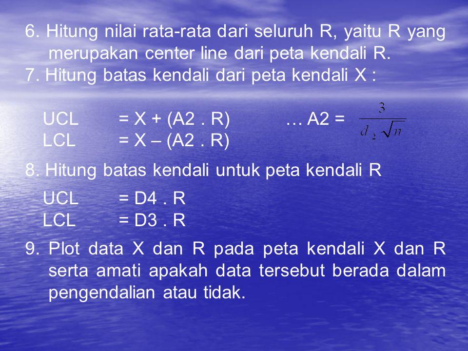 6. Hitung nilai rata-rata dari seluruh R, yaitu R yang merupakan center line dari peta kendali R. 7. Hitung batas kendali dari peta kendali X : UCL= X