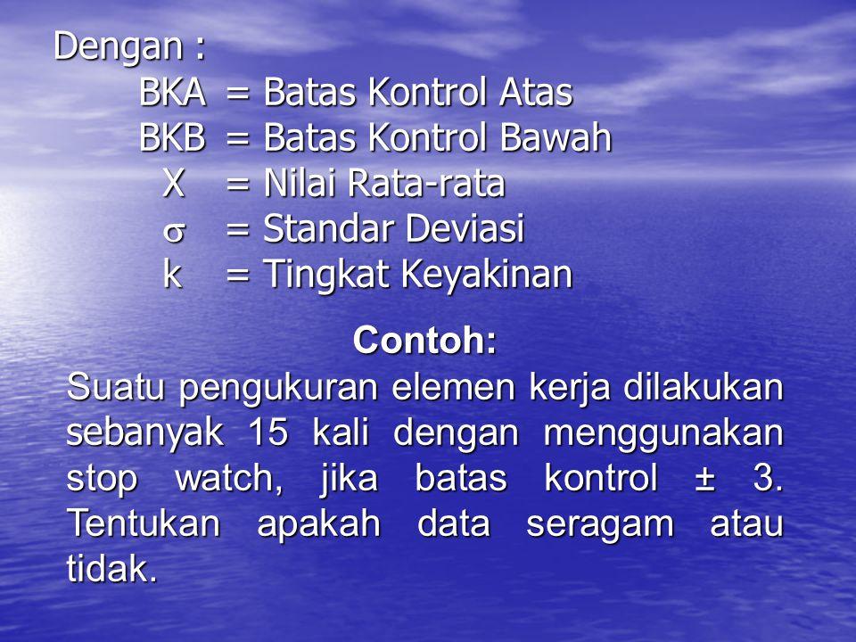 Dengan : BKA= Batas Kontrol Atas BKB= Batas Kontrol Bawah X= Nilai Rata-rata  = Standar Deviasi k= Tingkat Keyakinan Contoh: Suatu pengukuran elemen