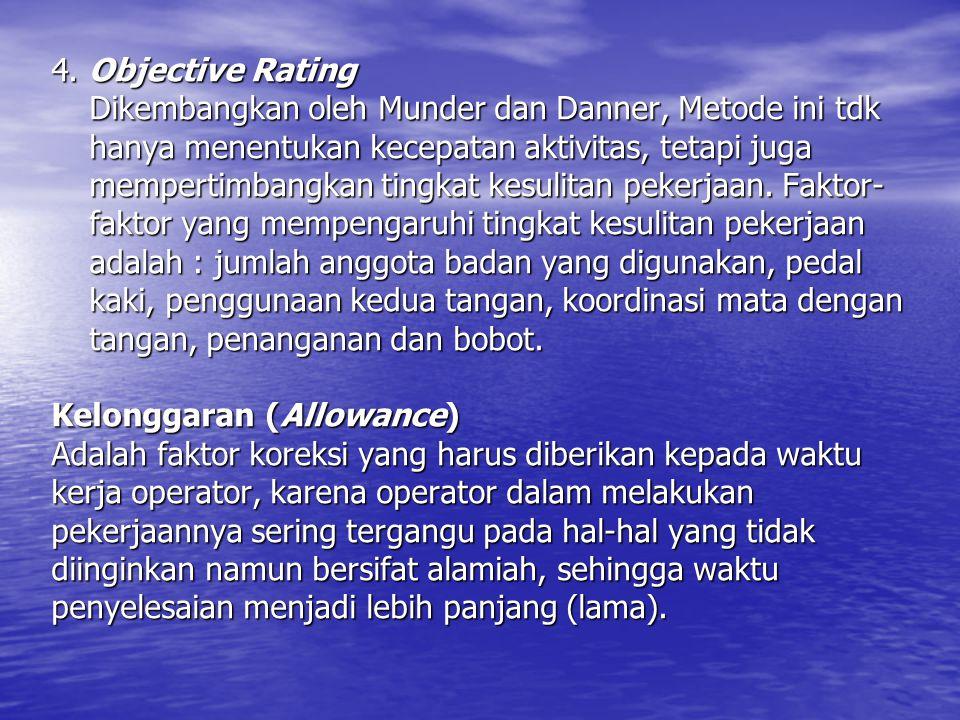 4. Objective Rating Dikembangkan oleh Munder dan Danner, Metode ini tdk hanya menentukan kecepatan aktivitas, tetapi juga mempertimbangkan tingkat kes