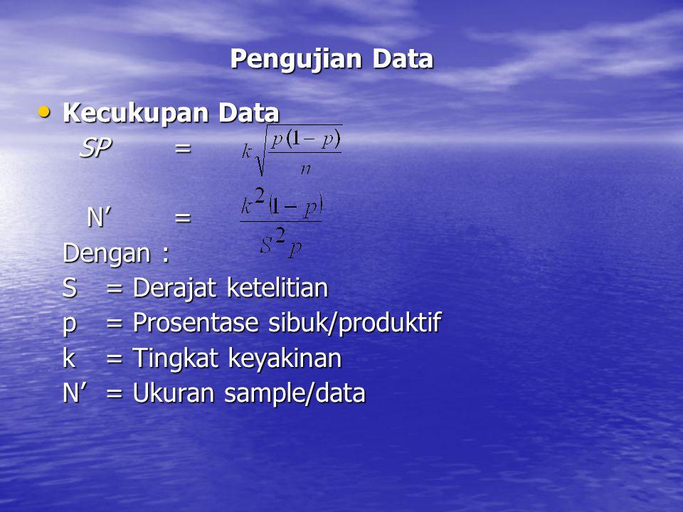 Pengujian Data • Kecukupan Data SP= SP= N'= N'= Dengan : Dengan : S= Derajat ketelitian S= Derajat ketelitian p= Prosentase sibuk/produktif k= Tingkat