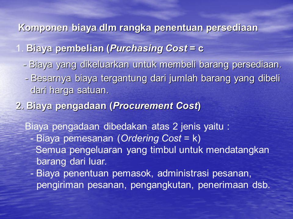 Komponen biaya dlm rangka penentuan persediaan Biaya pembelian (Purchasing Cost = c 1. Biaya pembelian (Purchasing Cost = c - Biaya yang dikeluarkan u