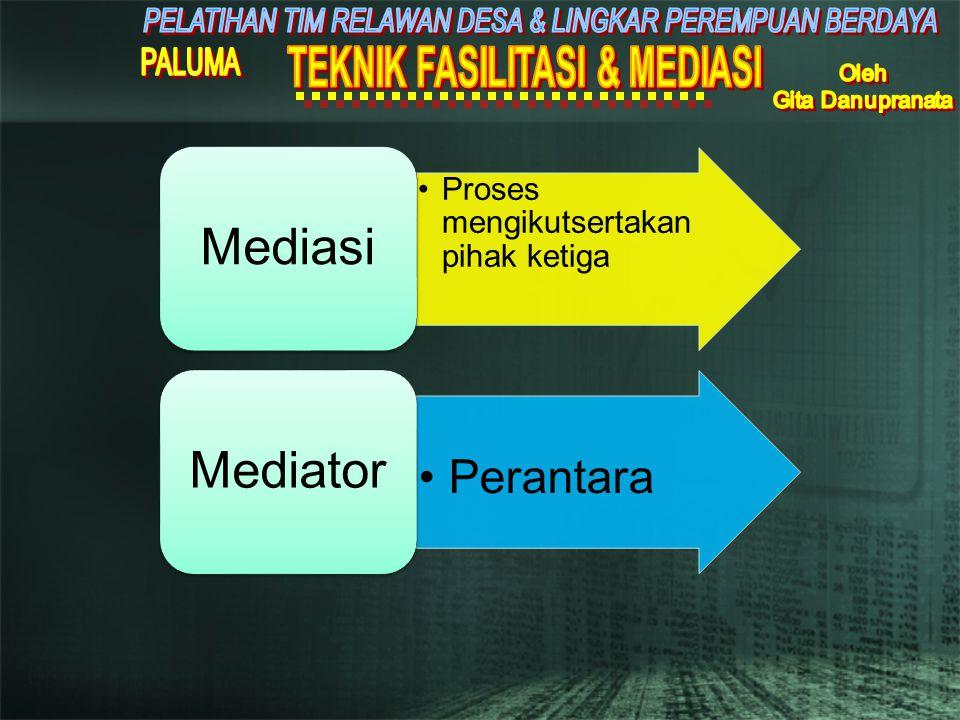 Peran Motivator Peran Penghubung/ katalis/ Mediator PERAN FASILITATOR Peran Konsultan