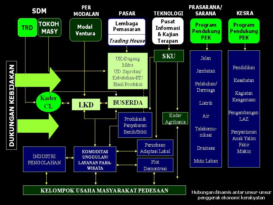 •Proses mengikutsertakan pihak ketiga Mediasi •Perantara Mediator