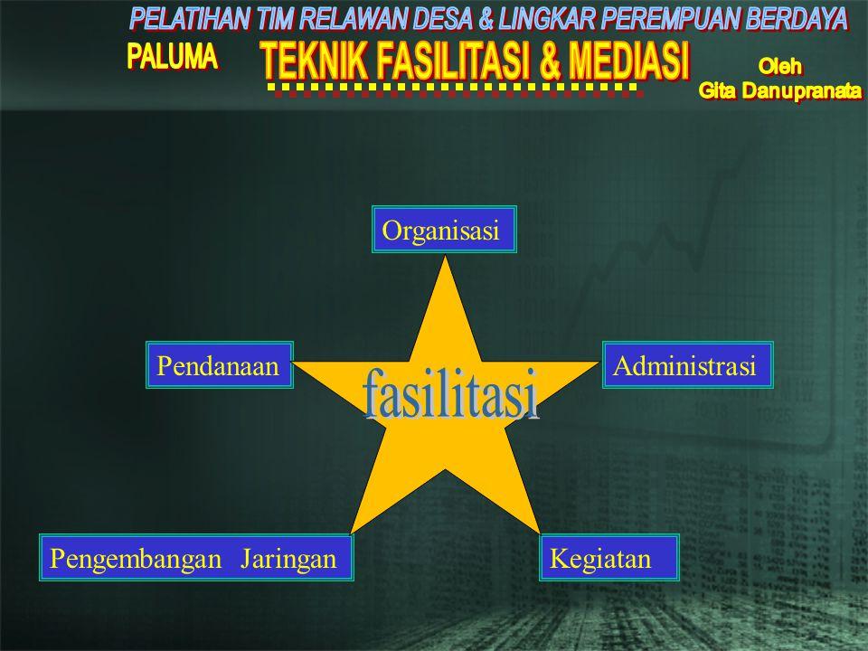 Pendanaan Pengembangan Jaringan Administrasi Organisasi Kegiatan