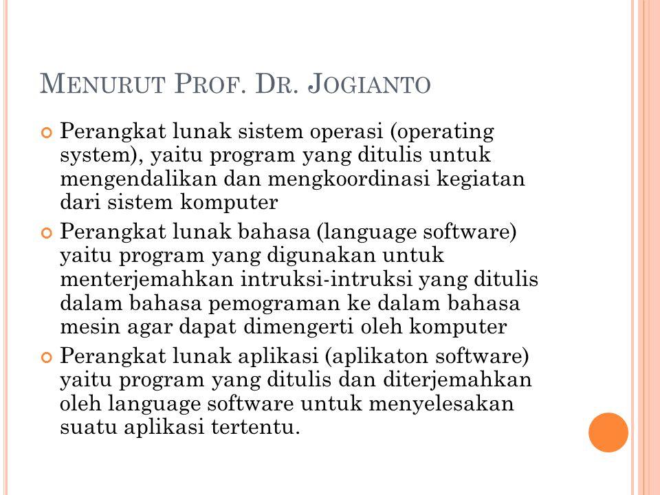 M ENURUT P ROF. D R.