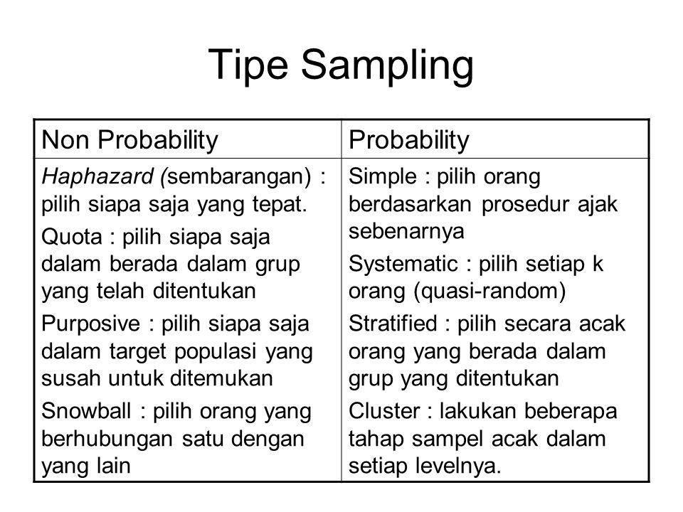 Tipe Sampling Non ProbabilityProbability Haphazard (sembarangan) : pilih siapa saja yang tepat. Quota : pilih siapa saja dalam berada dalam grup yang