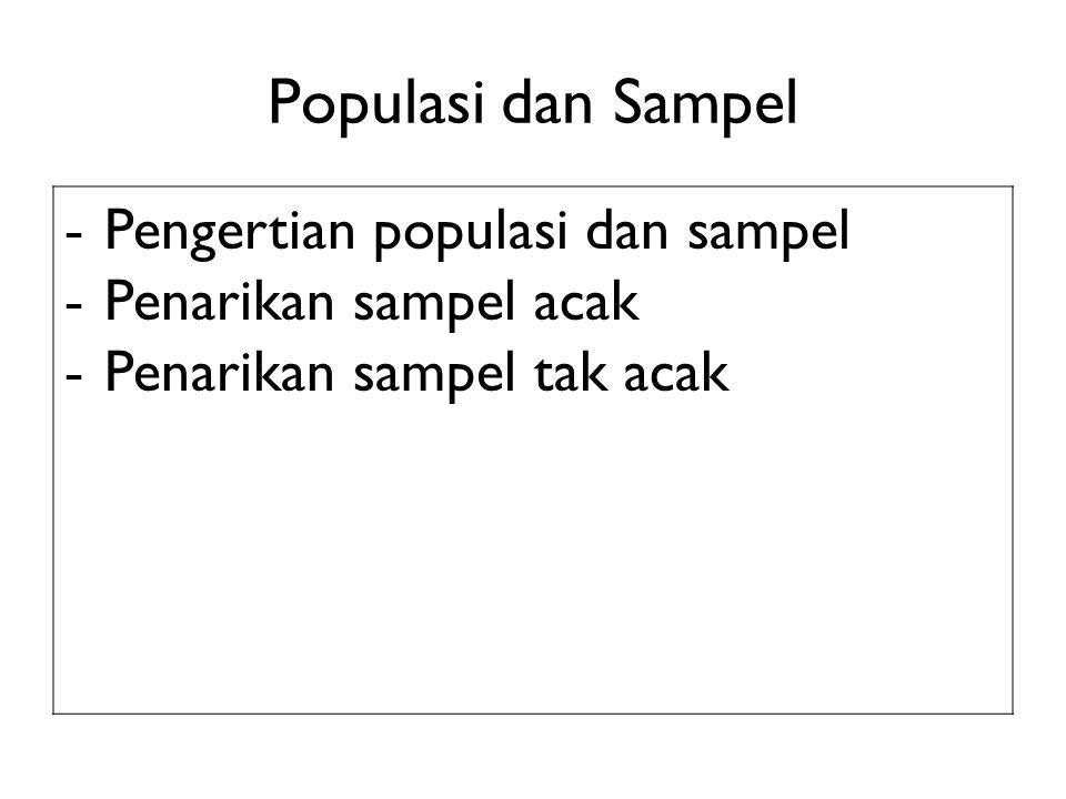 Populasi dan Sampel - Pengertian populasi dan sampel - Penarikan sampel acak - Penarikan sampel tak acak