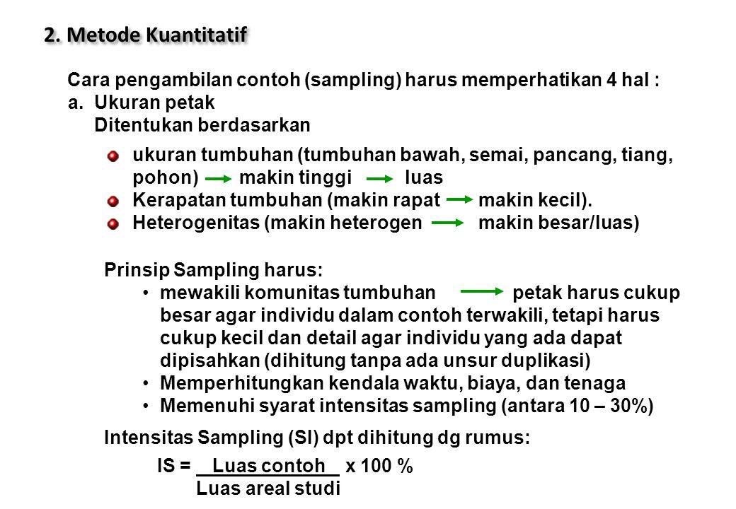 Intensitas Sampling (SI) dpt dihitung dg rumus: IS = Luas contoh x 100 % Luas areal studi Cara pengambilan contoh (sampling) harus memperhatikan 4 hal : Ditentukan berdasarkan ukuran tumbuhan (tumbuhan bawah, semai, pancang, tiang, pohon)makin tinggiluas Kerapatan tumbuhan (makin rapatmakin kecil).