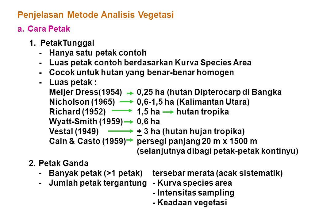 Penjelasan Metode Analisis Vegetasi a.Cara Petak 1.PetakTunggal -Hanya satu petak contoh -Luas petak contoh berdasarkan Kurva Species Area -Cocok untuk hutan yang benar-benar homogen -Luas petak : Meijer Dress(1954)0,25 ha (hutan Dipterocarp di Bangka Nicholson (1965)0,6-1,5 ha (Kalimantan Utara) Richard (1952)1,5 hahutan tropika Wyatt-Smith (1959)0,6 ha Vestal (1949)+ 3 ha (hutan hujan tropika) Cain & Casto (1959)persegi panjang 20 m x 1500 m (selanjutnya dibagi petak-petak kontinyu) 2.Petak Ganda -Banyak petak (>1 petak)tersebar merata (acak sistematik) -Jumlah petak tergantung- Kurva species area - Intensitas sampling - Keadaan vegetasi