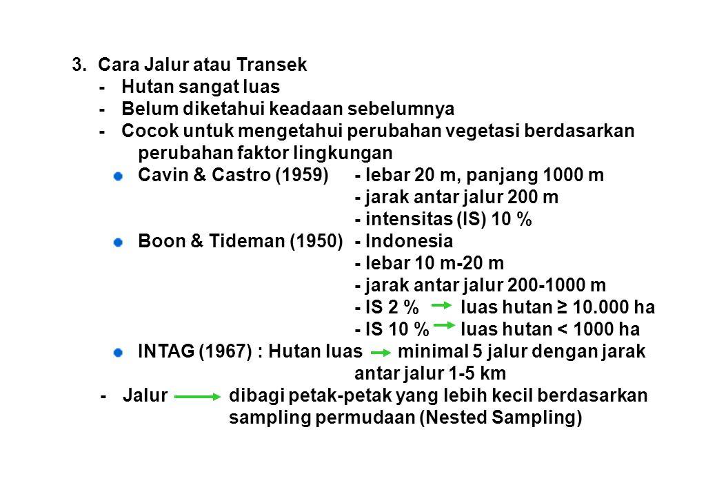-Hutan sangat luas -Belum diketahui keadaan sebelumnya -Cocok untuk mengetahui perubahan vegetasi berdasarkan perubahan faktor lingkungan Cavin & Castro (1959) - lebar 20 m, panjang 1000 m - jarak antar jalur 200 m - intensitas (IS) 10 % Boon & Tideman (1950) - Indonesia - lebar 10 m-20 m - jarak antar jalur 200-1000 m - IS 2 % luas hutan ≥ 10.000 ha - IS 10 % luas hutan < 1000 ha INTAG (1967) : Hutan luas minimal 5 jalur dengan jarak antar jalur 1-5 km -Jalur dibagi petak-petak yang lebih kecil berdasarkan sampling permudaan (Nested Sampling) 3.Cara Jalur atau Transek