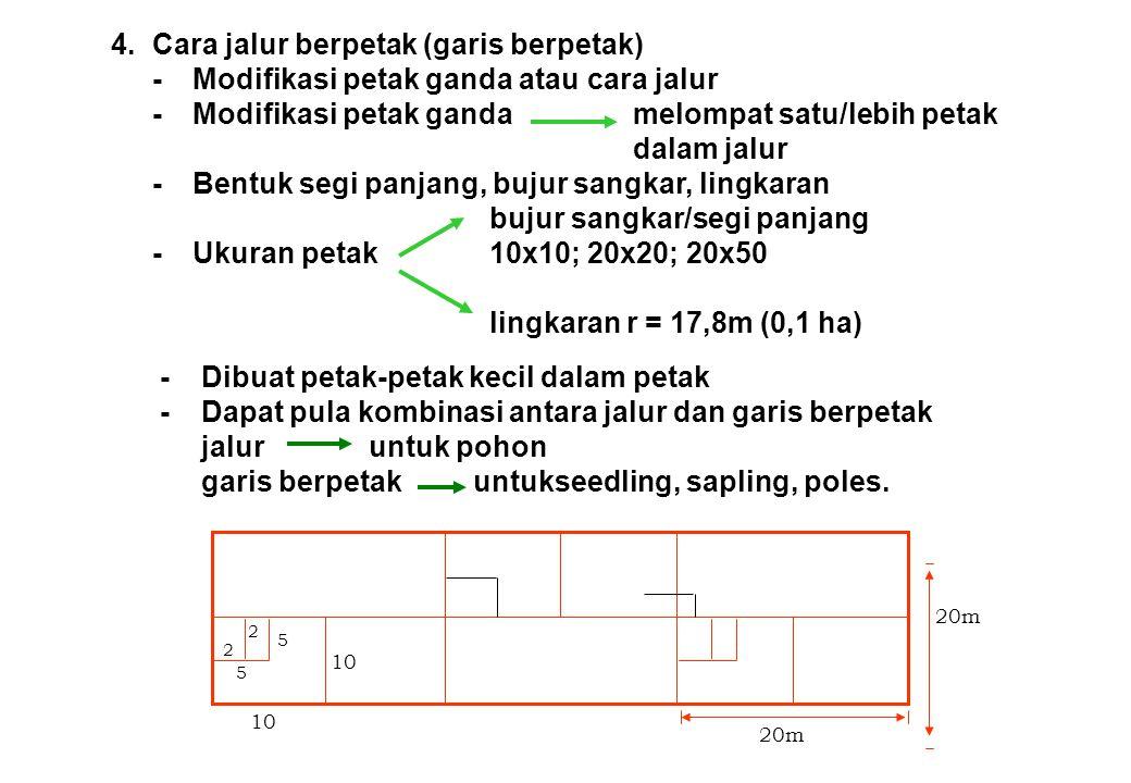 -Dibuat petak-petak kecil dalam petak -Dapat pula kombinasi antara jalur dan garis berpetak jalur untuk pohon garis berpetak untukseedling, sapling, poles.