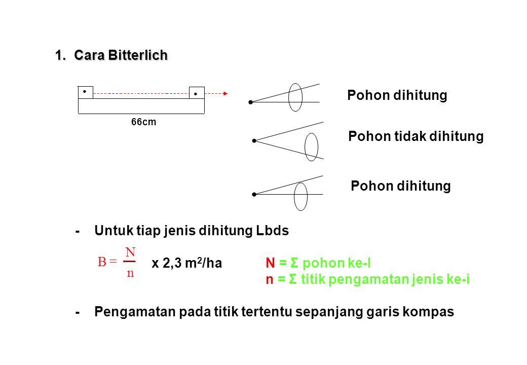 1.Cara Bitterlich 66cm ● ● Pohon dihitung Pohon tidak dihitung Pohon dihitung -Untuk tiap jenis dihitung Lbds x 2,3 m 2 /haN = Σ pohon ke-I n = Σ titik pengamatan jenis ke-i -Pengamatan pada titik tertentu sepanjang garis kompas n N B 