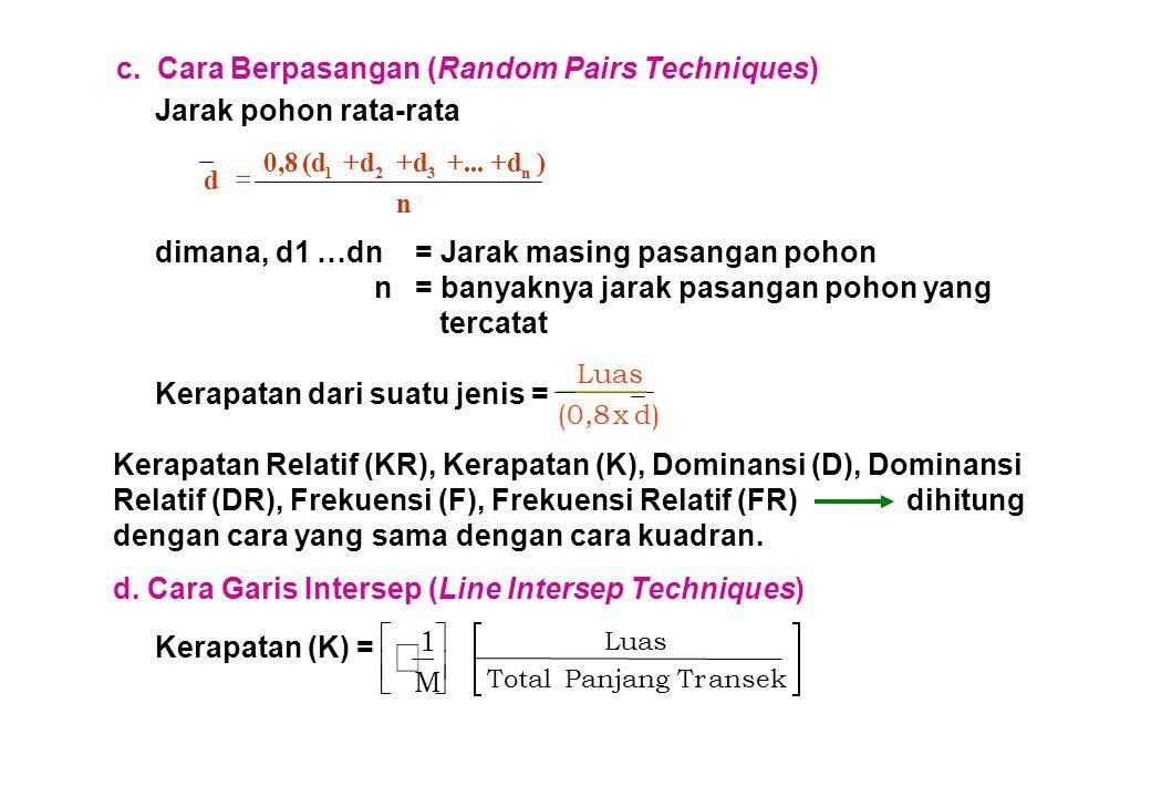 d.Cara Garis Intersep (Line Intersep Techniques) c.